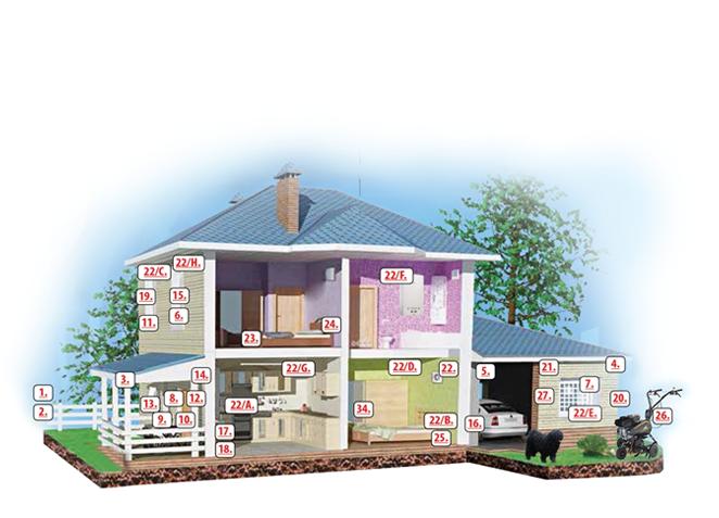 Vagyonvédelem - Ajánlások otthonának védelméhez